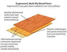 slaughterbeck floors inc types of hardwood flooring
