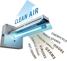 uv light in hvac effectiveness sd air quality we also recommend and install permanent ultraviolet