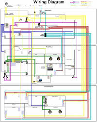 full house wiring diagram diagram wiring diagrams for diy car