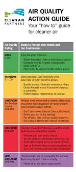 13 best air pollution infographics images on air