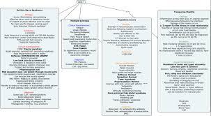 Foot Pain Map Case 7 Cmap Rid U003d1256311801758 635392913 7080 U0026partname U003dhtmljpeg