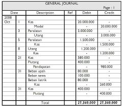 cara membuat ayat jurnal umum transaksi dan pencatatan dalam jurnal umum study