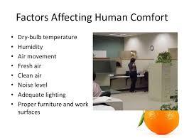 Comfortable Indoor Temperature Hvac Cooling Load Calculation