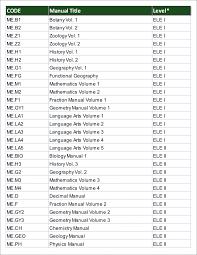 teacher manuals montessori research u0026 development