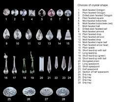 Chandelier Shapes Shapes For Chandeliers House Pinterest