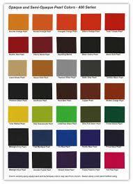chart ppg automotive paint chart