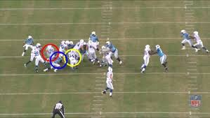 Why Is Trent Richardson Benched The Notebook Questioning The Refs Jim Schwartz Matt Schaub And