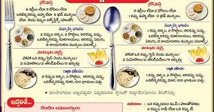 diabetes food chart in telugu language diabetes diet chart in