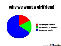 I Need A Girlfriend Meme - why boys we want a girlfriend by ferret man meme center