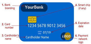 debit card for what do 16 numbers on debit card represents