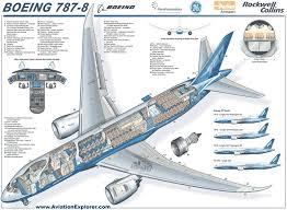 boeing 787 dreamliner airliner aircraft boeing 787 first maiden