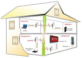 smart wiring of your house tips and guide caskasce