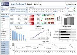 monthly sales report template excel business intelligence blog bi blog bi book excel as bi front building dashboards in excel 2010 invitation templates