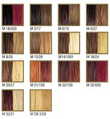 she by socap she by socap hair extensions τούφες μαλλιών σπαστές δίχρωμες γιά