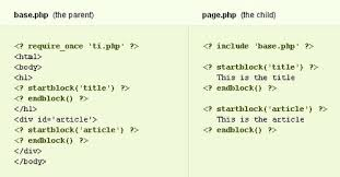 php template inheritance makes reusable html layouts web