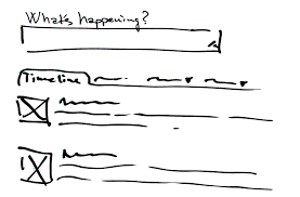 etch a sketch how to use sketching in user experience design