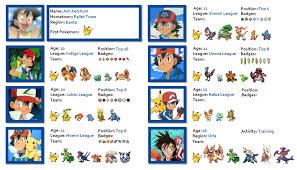 pokemon ash evolution images pokemon images