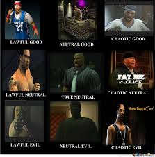 Meme Def - def jam fight for new york character alignment by recyclebin