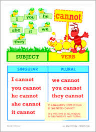 grammar posters printables for kids learning english