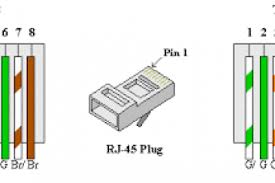cat6e wiring diagram wiring diagram