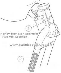 identify what model of harley davidson sportster you have