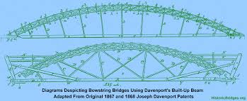Washington Township Map In Eau by Washington Mill Bridge Iowa Bridge Number 145870