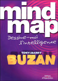 maps coaching 49 best how to learn images on mind maps books to