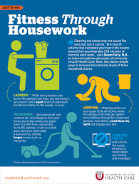 fitness through housework
