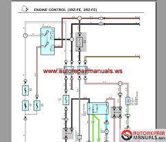 toyota matrix engine diagram pontiac sunbird engine diagram wiring