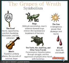 quotes about death of a grandparent the turtle the joad dog and other furry friends in the grapes of