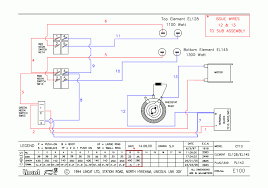 wiring diagram for oven dimensions for oven wheels for oven