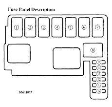fuse diagram hello i u0027m looking for fuse box diagram for 1996