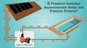 Fabuloso Aquecedor Solar Para Piscina Já Construidas #HI66