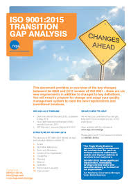 nqa iso 9001 2015 transition gap analysis
