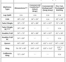 Dimensions Of A Queen Size Comforter Super King Size Bedding Dimensions Uk King Size Quilt Cover