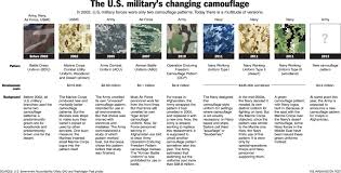 Ako Help Desk Contact Number The Varied Camoflauge Patterns Of The Us Military Military