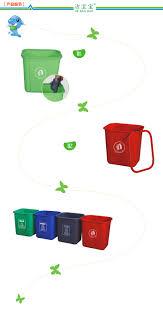 15 liter top open plastic dustbin hdpe garbage storage box living
