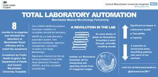 investment in automation for phe public health laboratory in