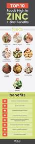 top 10 foods high in zinc zinc benefits u0026 zinc foods recipes dr