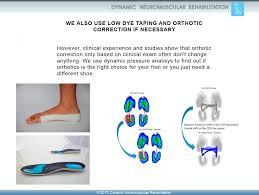 Foot Pain Map How To Treat Plantar Fasciitis Runner U0027s Heel And Heel Pain