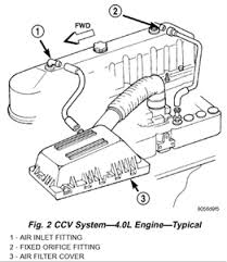 jeep grand diagram solved vacuum diagram for a 2002 jeep grand 4 0 fixya