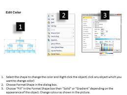 business framework organizational chart sample powerpoint