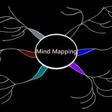 cara membuat mind map manual mind mapping basics guide and tutorial on the app store