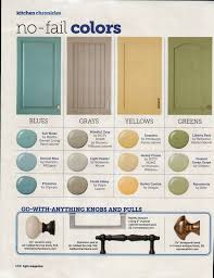ideas for kitchen colours to paint best 25 kitchen color schemes ideas on interior color
