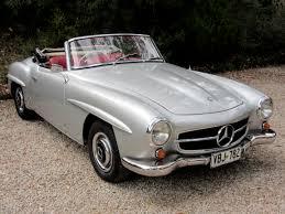classic mercedes 1961 mercedes 190 sl u2013 collectable classic cars