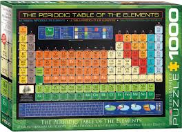 the periodic table of the elements jigsaw puzzle at eurographics