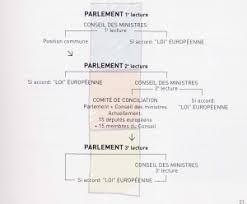 parlement europ n si e parlement européen de strasbourg l eurostras