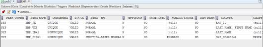Create Table In Oracle How To Create Clustered And Non Clustered Index In Oracle