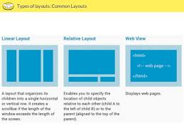 layouts for android android development tutorial