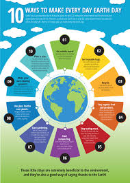 10 ways to make everyday earth day infographic e learning